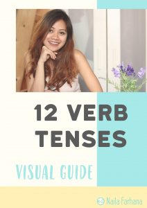 tenses, grammar, guide